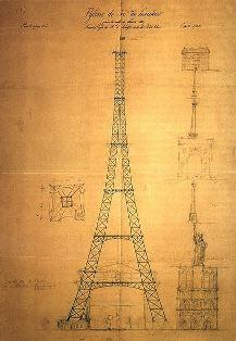 125 aniversario Torre Eiffel - Redes de Seguridad