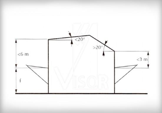 Visor-Redes-de-Seguridad-Esquema-Sistema-Tipo-T-abertura