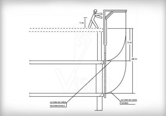 Visor-Redes-de-Seguridad-Esquema-Sistema-Tipo-V