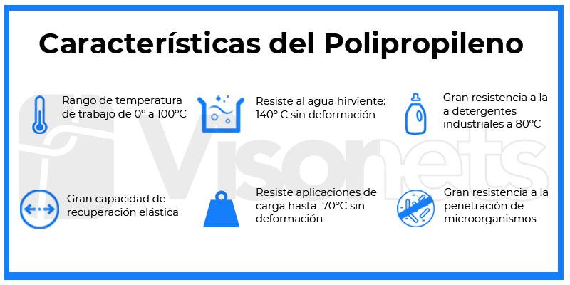 características del polipropileno